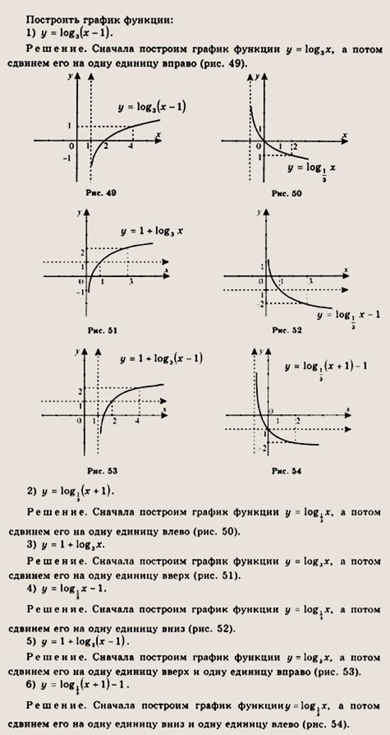 Решения графика ответы по математике шпаргалки с онлайн построением