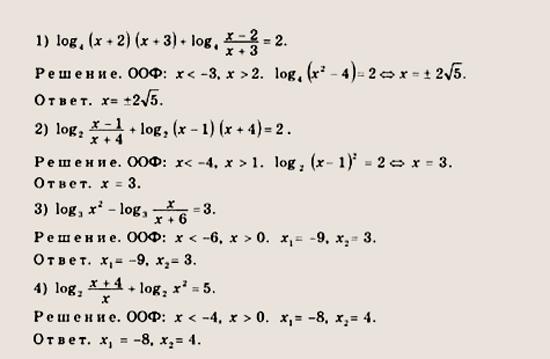 ответы лабораторных работ по физике для 9 класса исаченкова