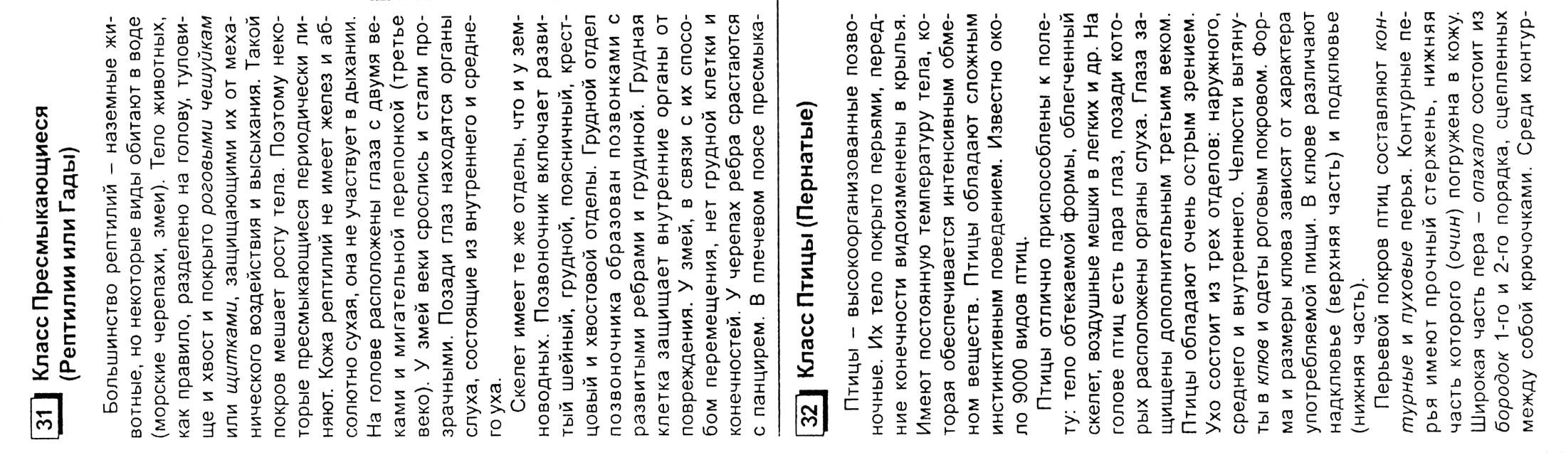 Биология панинен шпаргалка