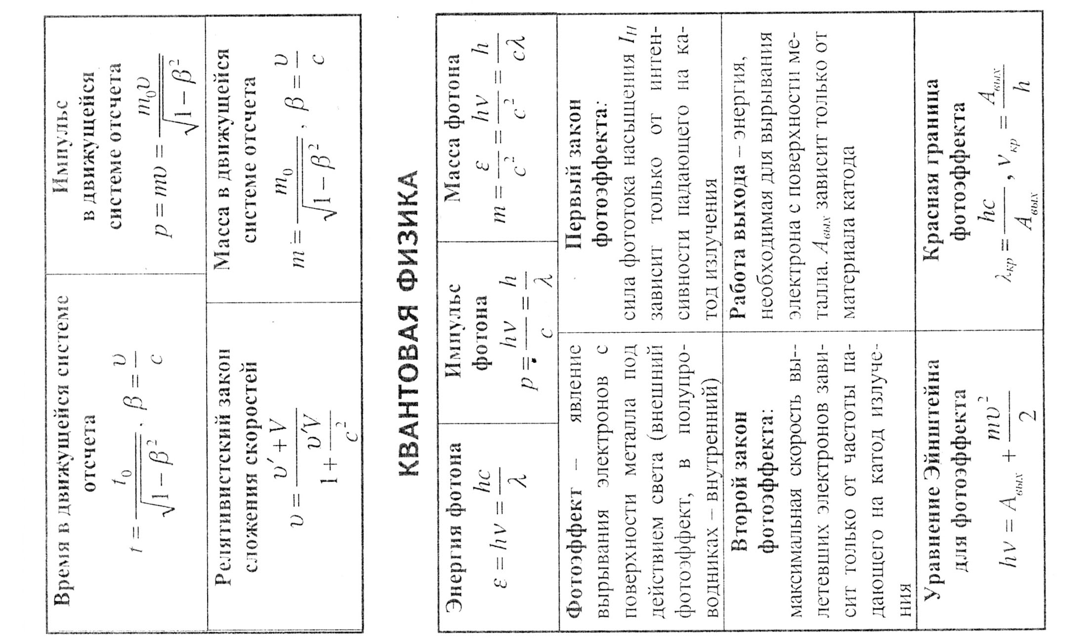 Курса для по шпаргалка физике 1