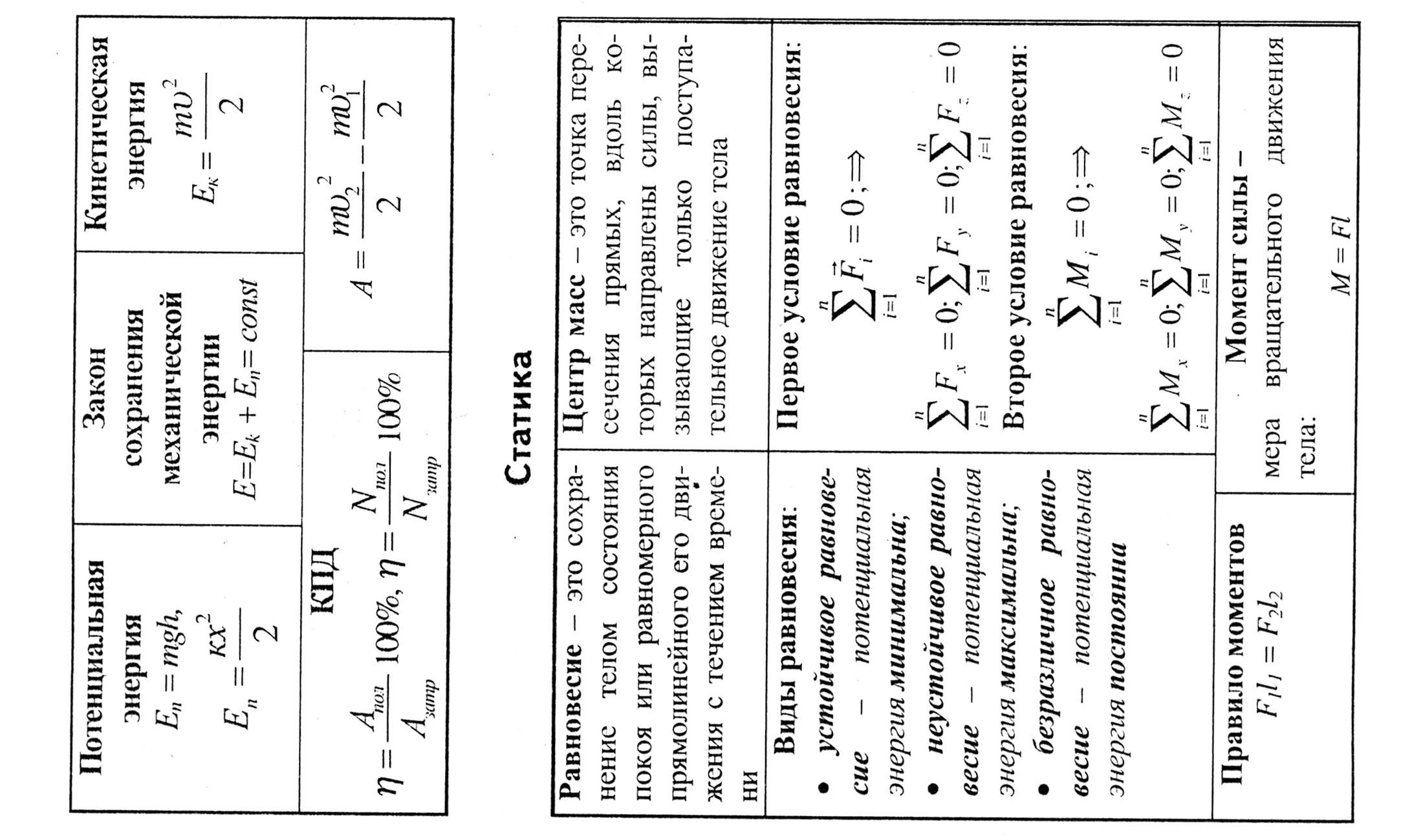 Электрофизике шпаргалки п