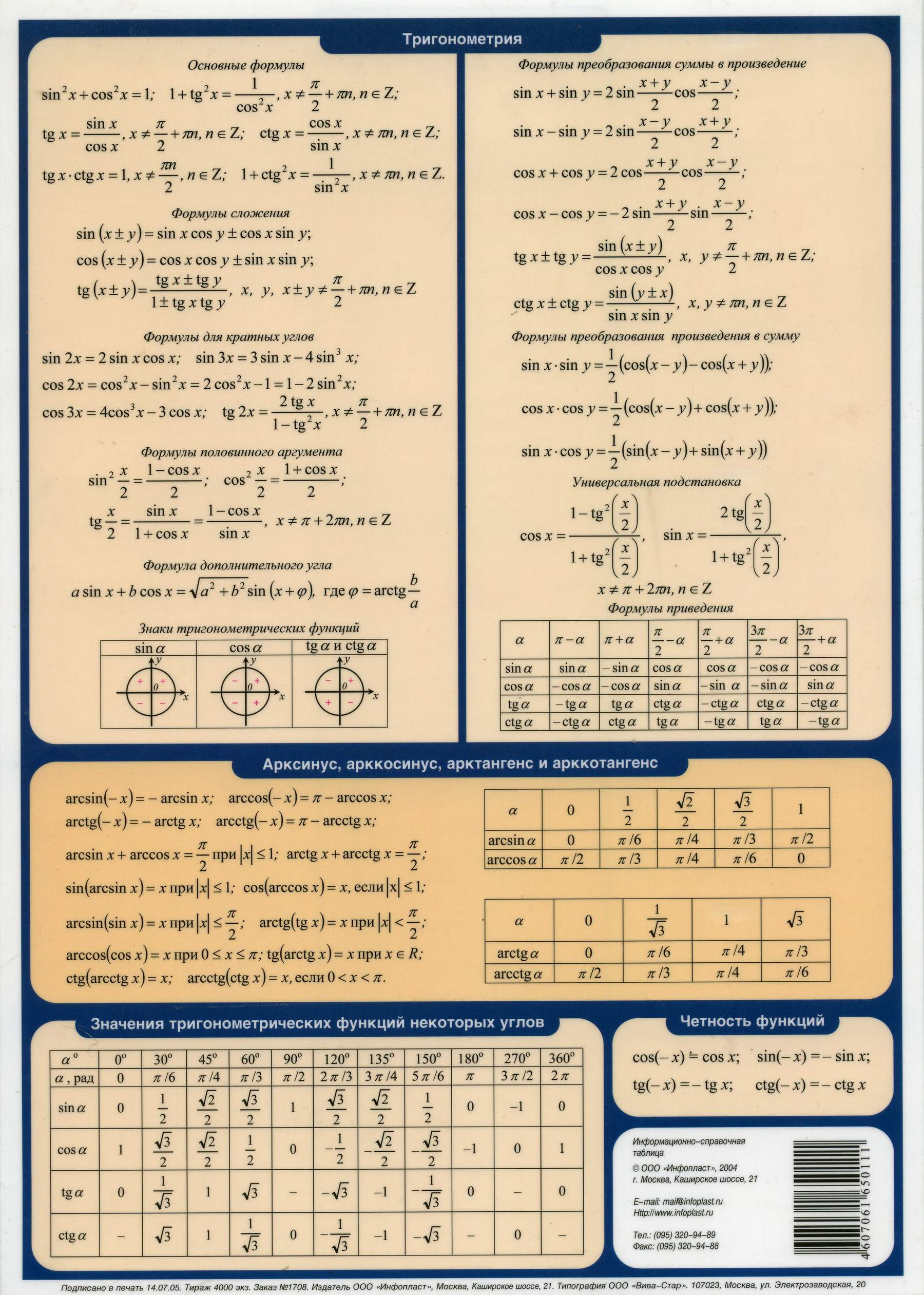 Шпаргалку по формулы все скачать алгебре
