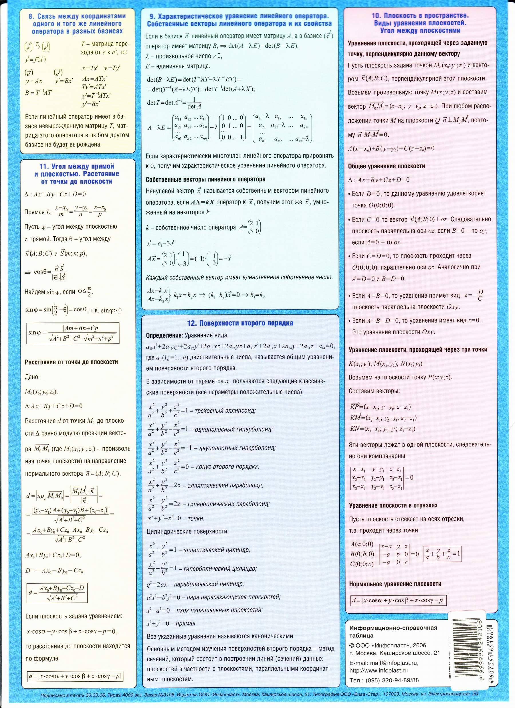 Алгебра шпаргалка векторная