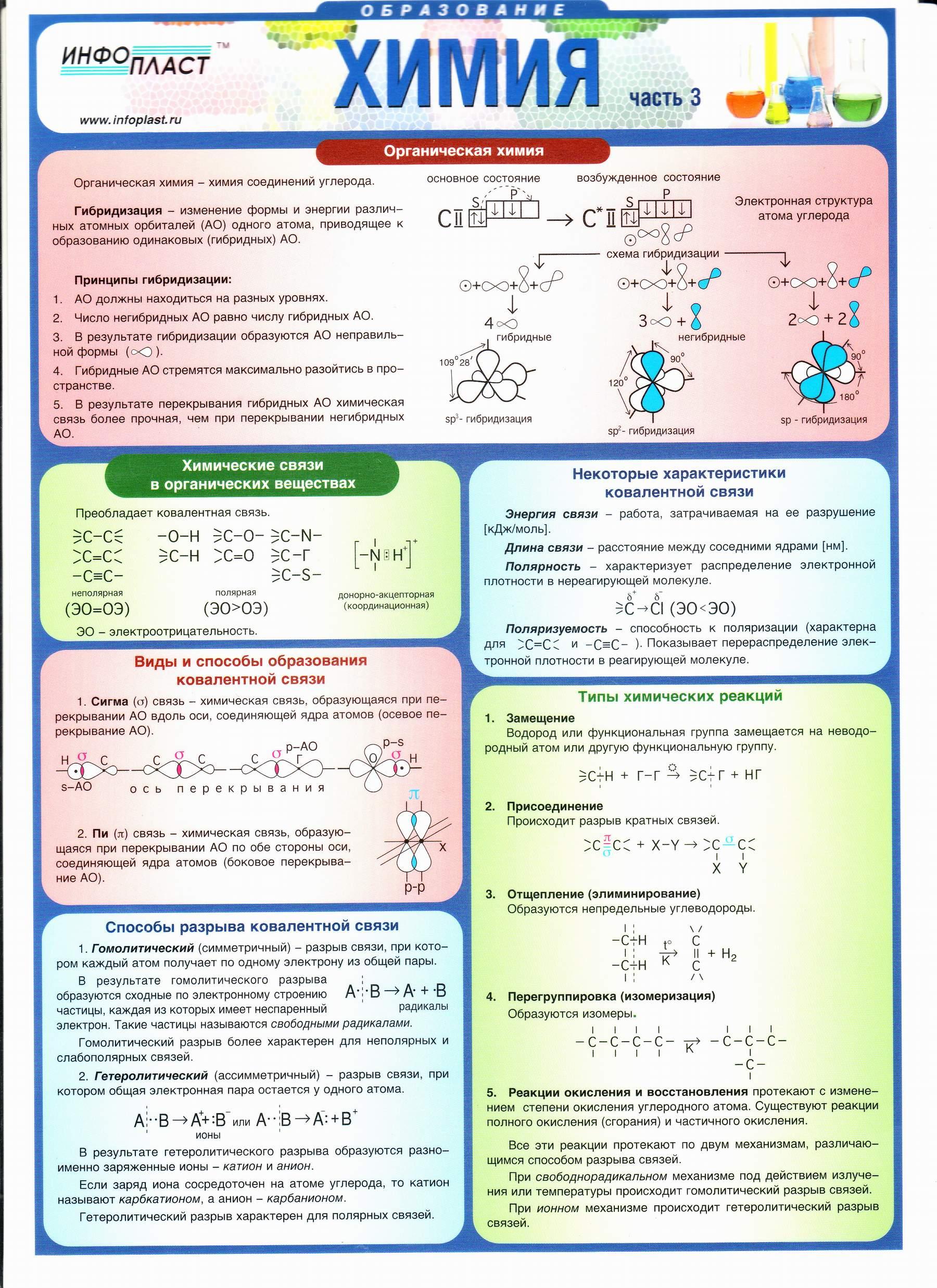 Химия регистрации смотреть без шпаргалка органическая и