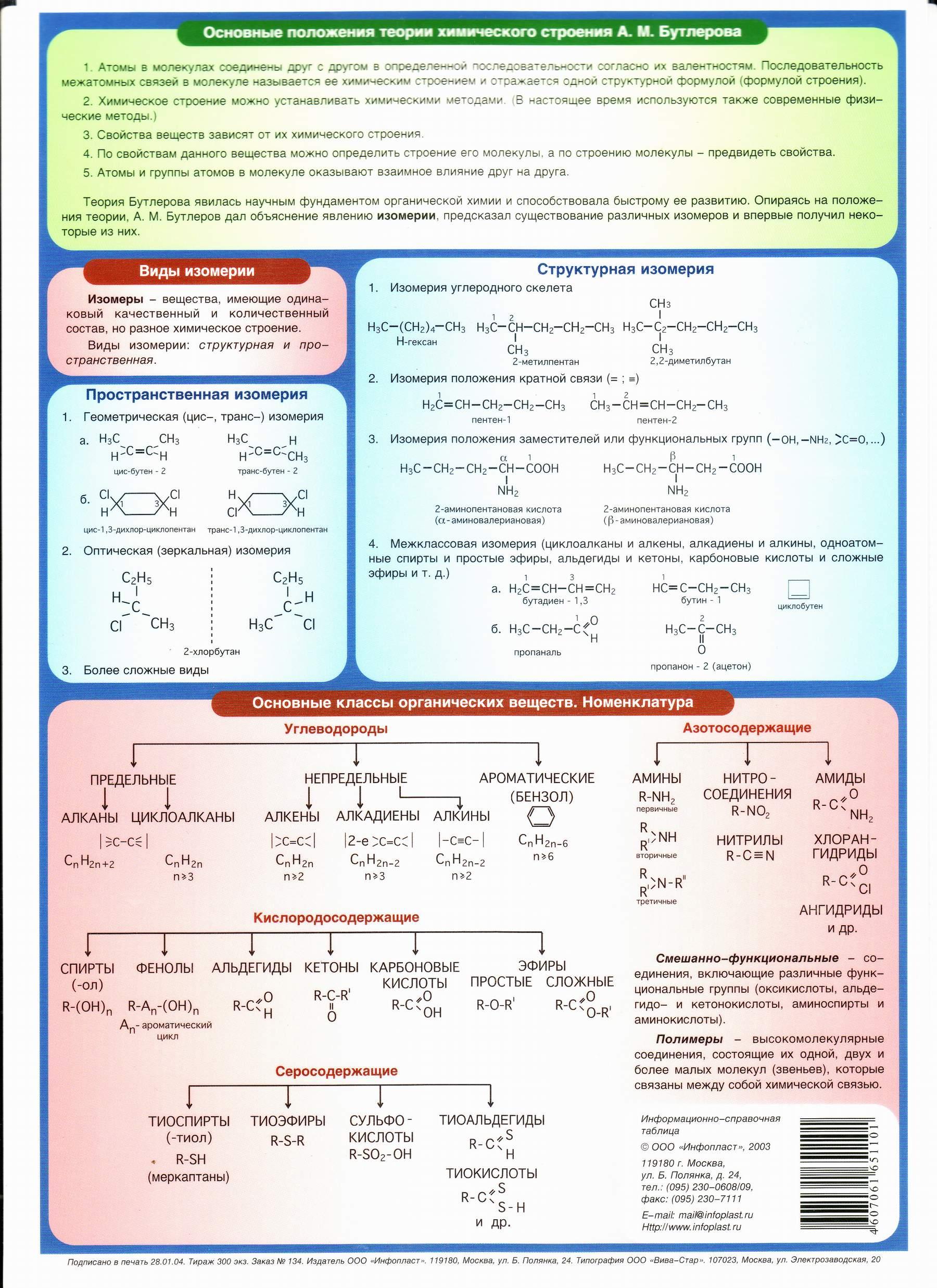 Химия шпаргалки онлайн
